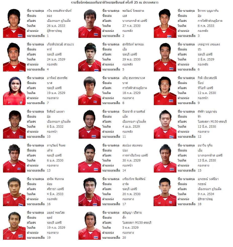 Thailand U23/SEA Games Team